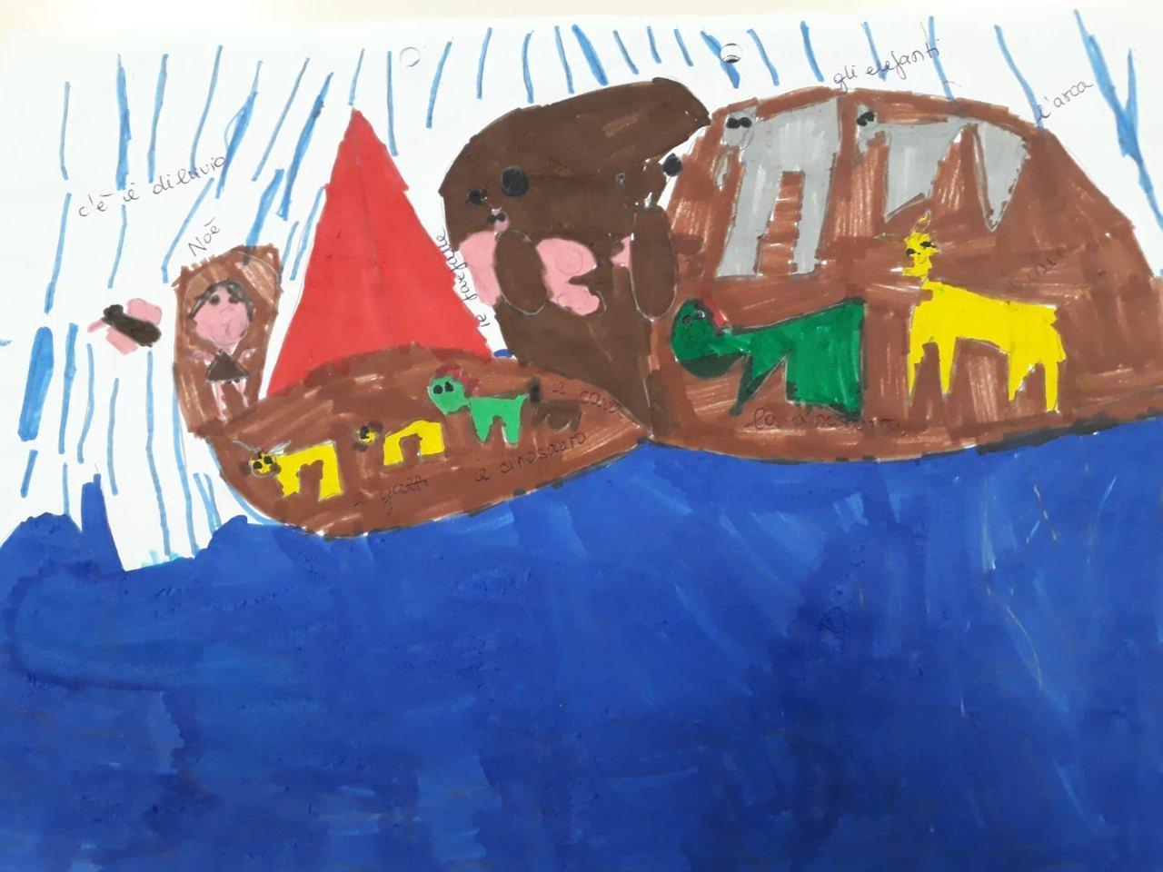 Progetto IRC - L'Arca di Noè - Il diluvio